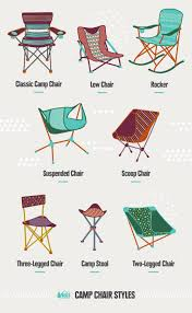 How To Choose A Camp Chair | REI Expert Advice Vakind Philippines Portable Chairs For Sale Prices Ultralight Folding Alinum Alloy Mo End 11120 259 Pm Victorian Ladies Fold Up Rocking Chair For Sale Antiques Helinox Two Rocker Uk Ultralight Outdoor Gear Patio Brands Review In Shop Outsunny 3 Piece Folding And Table Set Backuntrycom Gci Roadtrip Review 50 Campfires Gigatent Camping With Footrest Green Cc 003 T 10 Best 2019 Freestyle That Rock Gearjunkie