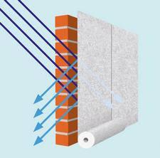wohnung abschirmen gegen elektrosmog