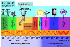 smart meter education network smart meter introduction 101