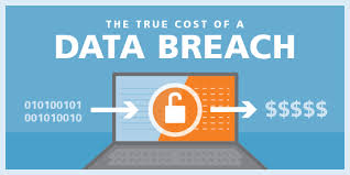 Lamps Plus Data Breach Class Action by The True Cost Of A Hipaa Data Breach Per Patient Record