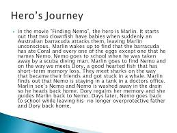 English In The Movie Finding Nemo Hero Is Marlin