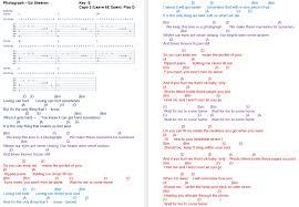 Smashing Pumpkins 1979 Tab by Resultado De Imagen Para Acordes En Guitarra Acustica De