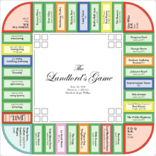 Landlords Game Board Based On Magies 1924 US Patent No 1509312