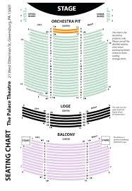 George Street Theater Seating Chart