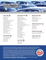 Buy Union - 2018 UAW Cars And Trucks - Voices Of Labor Cars And Trucks Play Set For Toddlers Kids 3 Pull Back Car New Chrysler Dodge Jeep Ram In Muskoka And That Run For 2000 Miles Or More 2015 Ford F150 35l Ecoboost 4x4 Test Review Driver American Brands Companies Manufacturers Brand Namescom Onroad Remote Control Rc News Lifted Slammed Less Explosions Increased Damage Preston Chevrolet Dealership Burton Used Suvs My Generation Toys Cars And Trucks Kids Playing Hot Wheels Fun Super Tracks Youtube Monroe La All Star Of Coming Soon 2019 Cars Trucks Chicago Tribune