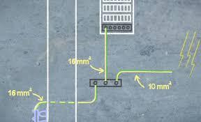 la mise à la terre d une installation électrique