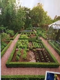 fall ve able garden definition Ve able Garden Definition