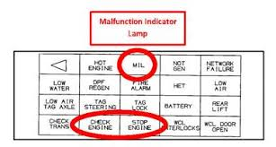 Malfunction Indicator Lamp Honda Crv 2007 by Malfunction Indicator L Honda Crv 2007 28 Images Honda