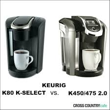 Keurig White Coffee Maker