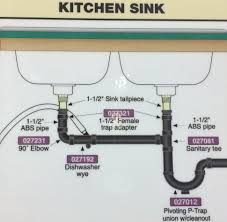 Kitchen Sink Stopper Replacement by Bathroom Sink Drain Connection Replacing Bathroom Plumbing Sink