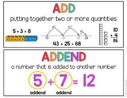 Editable Math Vocabulary Cards For First Second Grade Word Walls