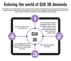 G2A Discount Codes G2a Hashtag On Twitter G2a Cashback Code Exclusive And 100 Working Discount Coupons Promo Coupon Codes 2019 Resident Evil 2 Devil May Cry 5 Tom Clancys The Division Be My Dd Coupon Code Woocommerce Error Stock X Promo Archives Cashback For Edocr Discounts Vouchers Best Offers Dealiescouk Buy Osrs Gold Old School For Sale Fast Safe Cheap Gainful June Verified