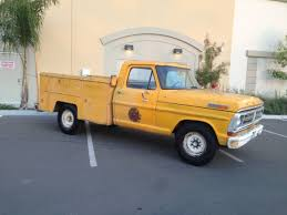 BangShift.com Ford, Chevy, Or Dodge, Which One Of These Would Make ... Best Drivers Drive Kamaz Vocational Vehicles Renault Trucks To Bring Yorkshires Best Tipex And Tankex 2018 Pickup Trucks Auto Express What Cars Suvs Last 2000 Miles Or Longer Money Gmc Canyon Sle Vs Slt Syracuse Ny Bill Rapp Buick Half Ton Or Heavy Duty Gas Pickup Which Truck Is Right For You With Buyers Guide Kelley Blue Book Elegant Which Diesel Is The Collection Pander Car Care We Think Coras Chicken Wings Foodtruck Eden