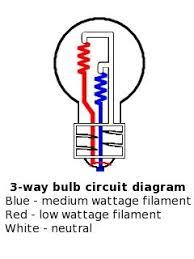 how do i keep a 3 way light bulb on 150 watt with a conventional