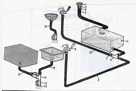 Tub Drain Assembly Diagram by Part Of Kitchen Sink Descargas Mundiales Com