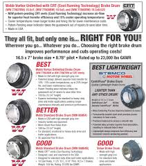 100 Midwest Truck Parts Wheel Co On Twitter Find The Right Brake Drum At