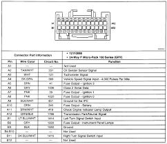100 Chevy Truck Forums 1995 K 1500 Wiring Diagrams Rxodappermanandvanuk