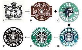 Starbucks Mission Is To Inspire And Nurture The Human Spirit One Person Cup Neighborhood At A Time