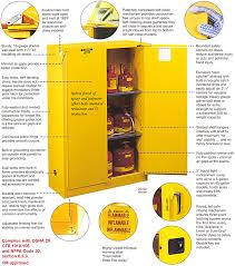 Flammable Liquid Storage Cabinet Requirements by Justrite 2007 Page 1 Safety Cabinets
