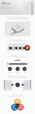 Buy Ubiquiti UniFi Security Gateway | Networking - Wired ... Best Enterprise Voip Phones To Buy In 2016 Business News Holding Blog Wifi 3g 4g Hpots Unifi La Selon Ubiquiti Uvppro Unifi Voip Phone With Android Pro Uvp For Sale Knoppixnet Security Gateway Ultraview Telecom Uk Video Executive Networks Demo Youtube Solved Pbx Not Reachable Error 502 Efficient Review Wireless Nerd Using Dialpad A Net Desire