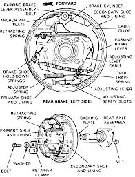 1977 Ford F250 Rear Brake Diagram - Data Wiring Diagrams •