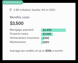 Get A Home Plan Plan For A Home Overview Wealthfront