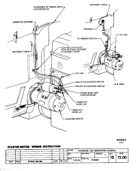 Marine Starter Solenoid Wiring Diagram Copy 77 Chevy Truck Valid Sbc ... 1977 Chevy K20 Underhood Electrical Components Idenfication Truckdomeus 77 Lifted Pickup Trucks 81 C10 Swb Page 20 Truckcar Forum Gmc Truck Mykel Wagner His Lmc Truck And Chevrolet 4x4 Scottsdale Bonanza Camper Special For Sale Bonanza Save Our Oceans For Autabuycom Chevy K10 4x4 Youtube Shortbed Stepside 1500 12 Ton For Cars Gallery Chevy Dually Work Truck Complete