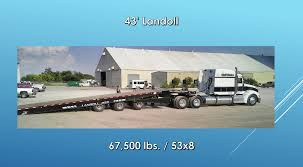 Equipment Mms Trucking Is A Large Family Owned Trucking And Brokerage Company Member Spotlight Devine Intermodal Nacpc Equipment Gulf States Building Better Ways To Transport Goods Alabama Trucker 3rd Quarter 2011 By Association Home Coast Logistics Company Companies In Houston Tx Wallenborn One Of Europes Faest Growing Transport Groups Todays Pickup Shippers Index Improves Slightly Capacity Tightens Cycle Cstruction
