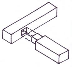 woodwork mortise and tenon joint information and pictures