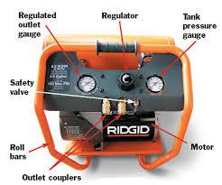 portable compressor canadian woodworking magazine