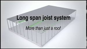 Floor Joist Spacing Nz by Roof Span U0026 As Can Be Seen The Span Of The Rafter In The Figure