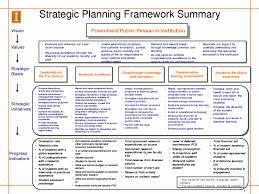 Capability Study Excel Template Elegant Full Business Plan Strategic
