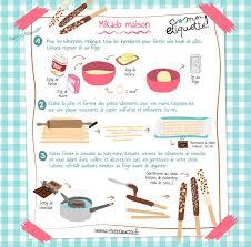 les 25 meilleures idées de la catégorie atelier cuisine enfant sur