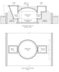 Awesome Home Biogas System Design Images - Interior Design Ideas ... Gaseous Fuels Biogas And Hydrogen Bioenergy Energies Free Fulltext Production From Thin Stillage Installation Of Biogas Plant Homebiogas Household Digester System Burma On World Map Homemade Medium Size Plant For Kitchen Waste Home Turning Into Gas Ftilizer Stem Greenhouse Gas Migation Of Rural Neue Energien Forum Feldheim Patent Us7320753 Anaerobic Digester System Animal Ch19 Electric Energy Csumption The