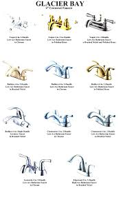 Santec Faucet Handle Removal by Glacier Bay Bathroom Faucets Installation Instructions Best