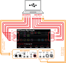 Best Frfr Cabinet For Kemper by Question Line 6 Helix Guitar