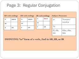 Page 3 Regular Conjugation