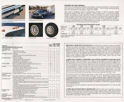1985 Suburban GMC Sales Brochure 2018 Gmc Sierra 1500 Blue Colors Photos 7438 Carscoolnet Gmc Radio Wiring Color Code Automotive Block Diagram 2016 Gets A Few Visual Tweaks Video Avs Aeroskin Factory Match Hood Shield 2017 Hd Allterrain X Completes The Offroad Truck Jacked Lifted Right Tailgate View Trucks Pinterest White Frost Tricoat Denali Crew Cab 4wd 2002 Pewter Metallic Extended Green Gold 7374 Paint The 1947 Present Chevrolet Oldgmctruckscom Old Paint Codes Chips Matches 2019 Release Date Car Concept New Specs And Review