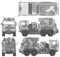 Blueprints > Trucks > Isuzu > Isuzu Type 73 3.5 T JGSDF + Rocket ... Ecwvta Important Volvo Whole Vehicle Type Approval For European Trucks Volkswagen Classic Sale Classics On Autotrader Crash And Fatalities All Types Honda Tn360 Mini Trucks Panel Van Kltype Buy Cnhtc Sinotruk Howo Right Hand Drive Truck 89tons 4x2 Box Filefood Trucks Pitt 08jpg Wikimedia Commons Campbell County Commercial Engine 3 Wildland Fire Order Products Lease Service Of Toyota Forklift The Best Of Moving For Movers Toronto 365 Days Bedford K 1952 China Boxvan Typebox Cargolightdutylcvlorryvansclosedmicro Jac 4x2 5000l Barrel Garbage Side Loader