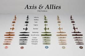 This Is An Image From The First Edition Of Game In Anti Aircraft Guns Were Cardboard Tokens On Board