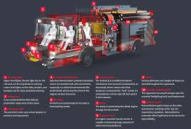 Fire Engine By Animagraffs! | Blend4Web Total Works Truck Equipment Home Facebook Epic Man 8x8 Crane Works Hard Dream Truck Youtube Truck On Cstruction Site Big Modern Lorry Stock Photo Texas Truckworks Jeep Tj Build Kenworth T609 Heavy Towings Sweet L Flickr Star Hooker Andrew Branding To Keep Pahrump Roadway Clean Valley Times Electric Trucks How The Technology Scania Group Dream Tomica Takara Tomy Micky Mouse Fire Division Dm Luchador Toronto Food Trucks Itekstudio