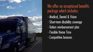 Get Hired By The Best Trucking Companies In Wisconsin - YouTube Michigan Based Full Service Freight Trucking Company Truck Trailer Transport Express Logistic Diesel Mack Hauling Wayne Bohl Llc Sparta Wi Trucker Jb Hunt Will Add To Fleet In 2017 Wsj Flatbed Trucks Delivery Gravel Topsoil Aggregates Gh Long Short Haul Otr Services Best Truck Jkc Inc Women Of Herstory Real Drivers Grand Meadow Mn Hayes 38 Years As One The Companies Bulldog Auto Home