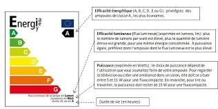 guide d achat oules basse conso encyclo ecolo l