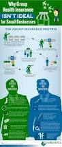 Cigna Clinical Pharmacy Help Desk by Best 25 Health Insurance Broker Ideas On Pinterest Insurance