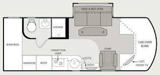 C Floor Plans by Roaming Times Rv News And Overviews