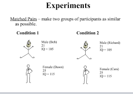 Research Methods Experimental method with Memory research