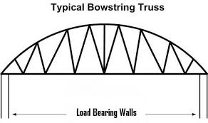 104 Bowstring Truss Design All About Part 2 The Firehouse Tribune