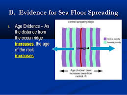 Evidence For Seafloor Spreading Comes From by The Dynamic Crust