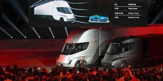 Several More Companies Confirm Tesla Semi Electric Truck Orders ... 1941 Chevy Truckfinished Scale Auto Magazine For Building Rodas Reeditadas Scania Wheel Ets 2 Mods Euro Truck Simulator Production Set For Tesla Semitruck In 2019 Alinum Truck Headache Racks Highway Products Inc Ford Ranger Questions Louder Pipes Cargurus 1966 Farlaine Kickin It Old School Photo Image Gallery Several More Companies Confirm Semi Electric Orders Slick 60s View Topic Got A New To Me Greens Repair Restoration Automotive Service Glasspacks Page 3 1955 Chevrolet Pickup