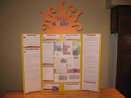 Captivate Journalist Report Display Board Design For Science Fair Like A Scientist Or Posters